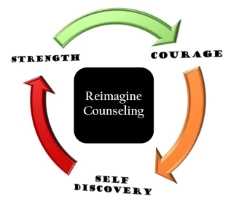 Reimagine Counseling, LLC logo