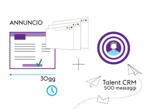 1 annuncio + siti partner aggregatori + talent CRM